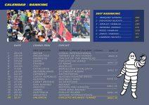 MotoGP Terminkalender